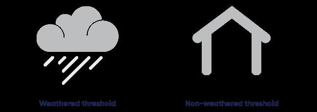 bi-fold doors threshold image